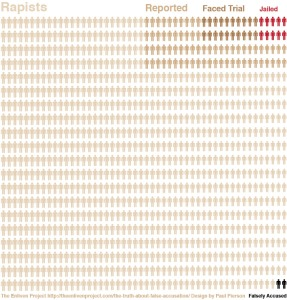 rapist_visualization_03